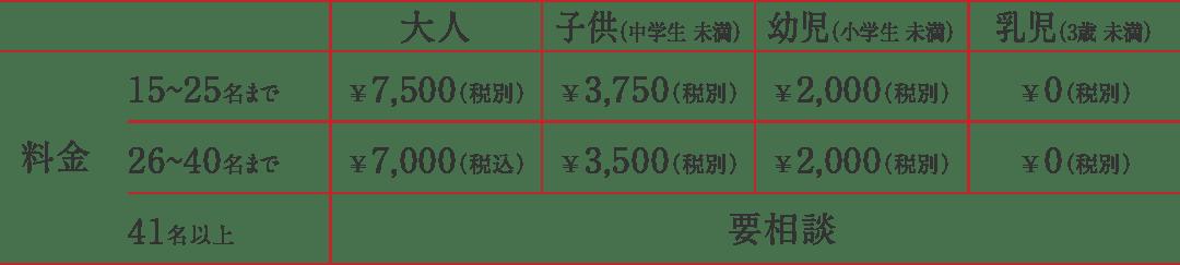 2色鍋の料金