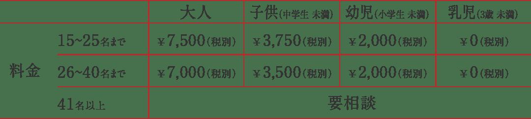15~25名  大人7,500円(税別) 子供3,750円(税別) 幼児2,000円(税別) 乳児0円(税別) 26~40名  大人7,000円(税別) 子供3,500円(税別) 幼児2,000円(税別) 乳児0円(税別) 41名以上  ご相談ください