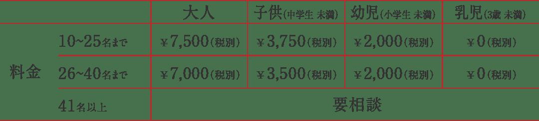 10~25名  大人7,500円(税別) 子供3,750円(税別) 幼児2,000円(税別) 乳児0円(税別) 26~40名  大人7,000円(税別) 子供3,500円(税別) 幼児2,000円(税別) 乳児0円(税別) 41名以上  ご相談ください