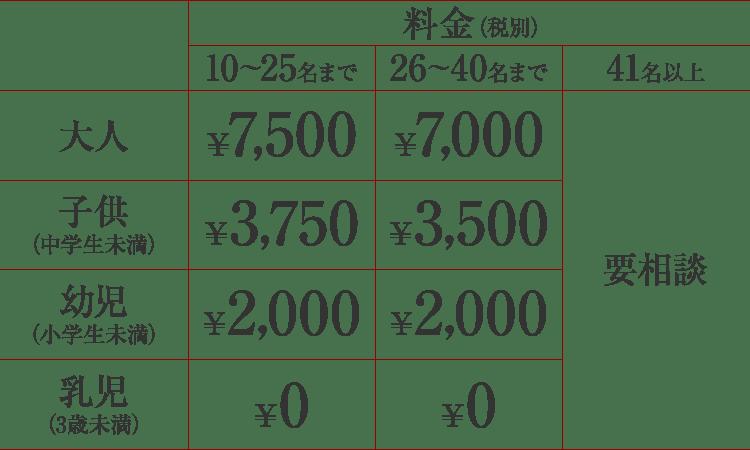 二色鍋の価格表